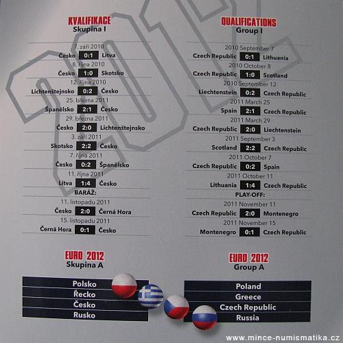 2012_sada_CR_ME_Fotbal_blistr_5